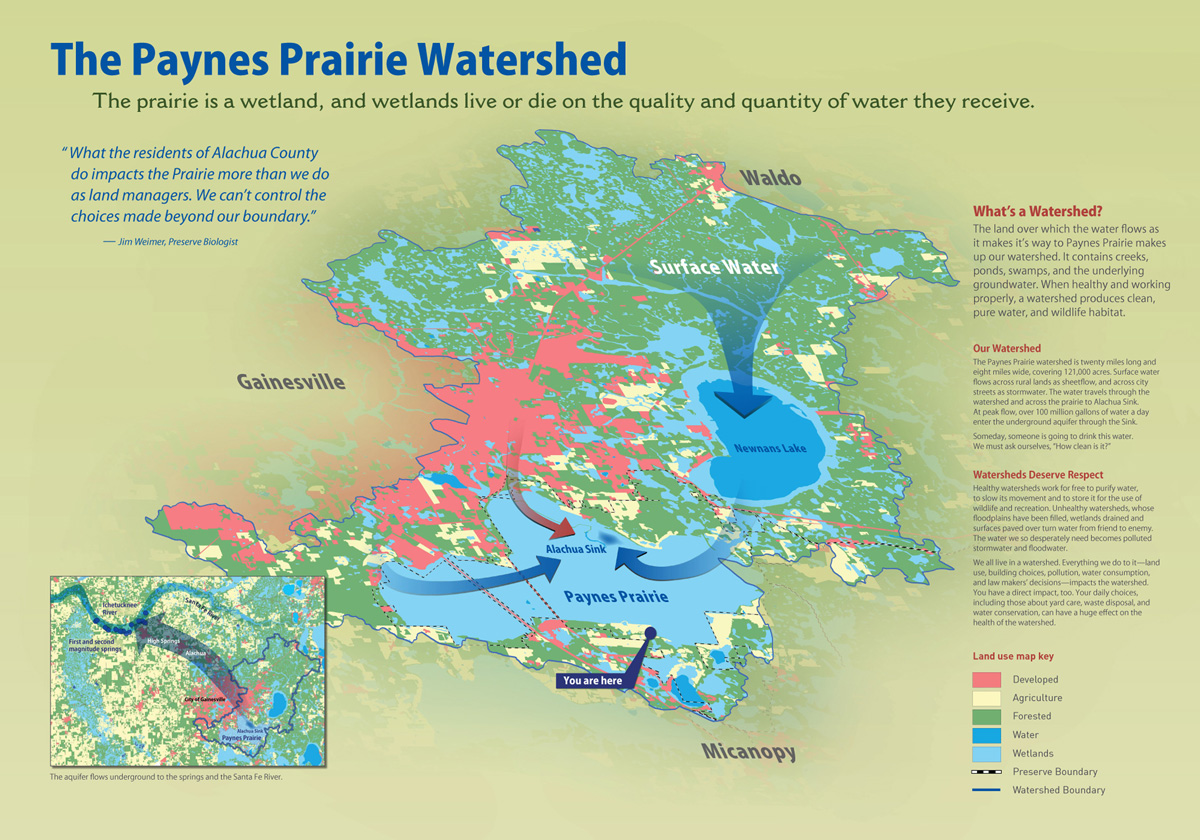 Watershed Paynes Prairie Preserve Visitor Center