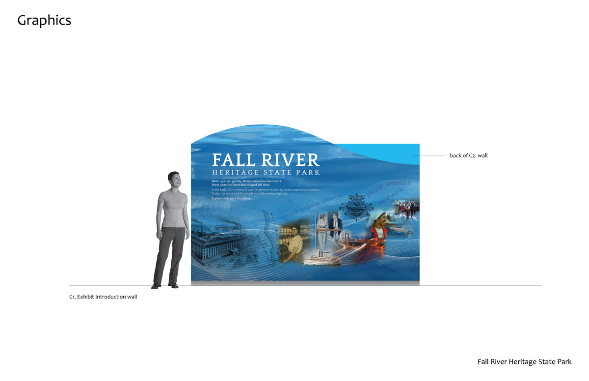 Fall River Heritage State Park Exhibit Introduction